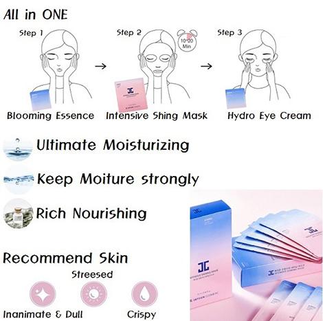 JayJun Intensive Shining Mask 10pcs : Essence 1.5ml+Mask 25ml+Eye cream 1.5ml (JJS-01)